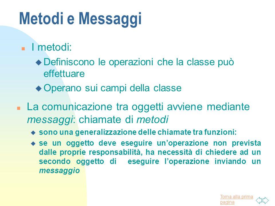 Metodi e Messaggi I metodi: