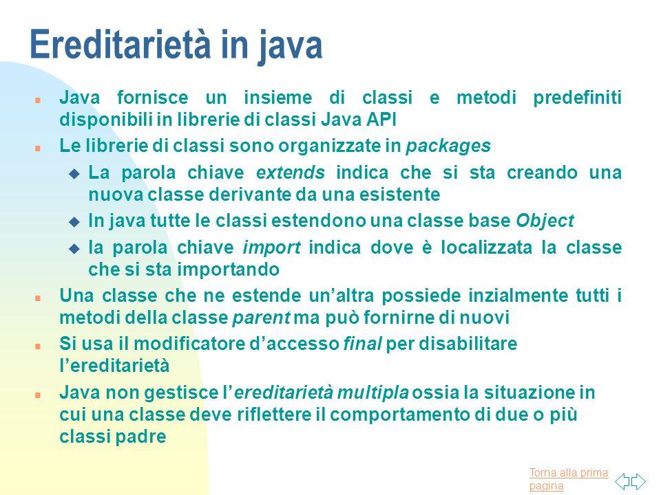Ereditarietà in java Java fornisce un insieme di classi e metodi predefiniti disponibili in librerie di classi Java API.