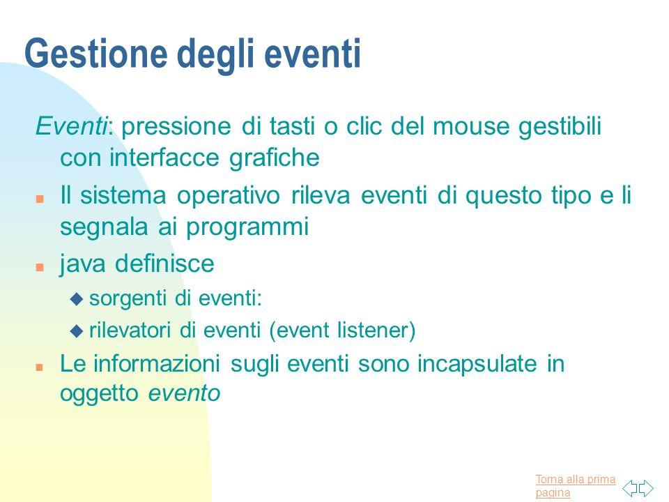 Gestione degli eventi Eventi: pressione di tasti o clic del mouse gestibili con interfacce grafiche.