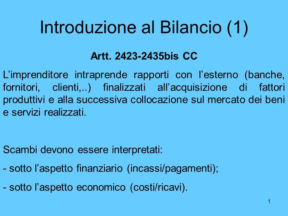 Introduzione al Bilancio (1)