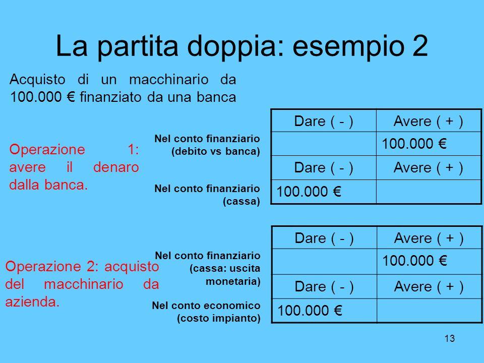 La partita doppia: esempio 2