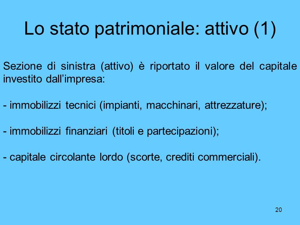 Lo stato patrimoniale: attivo (1)