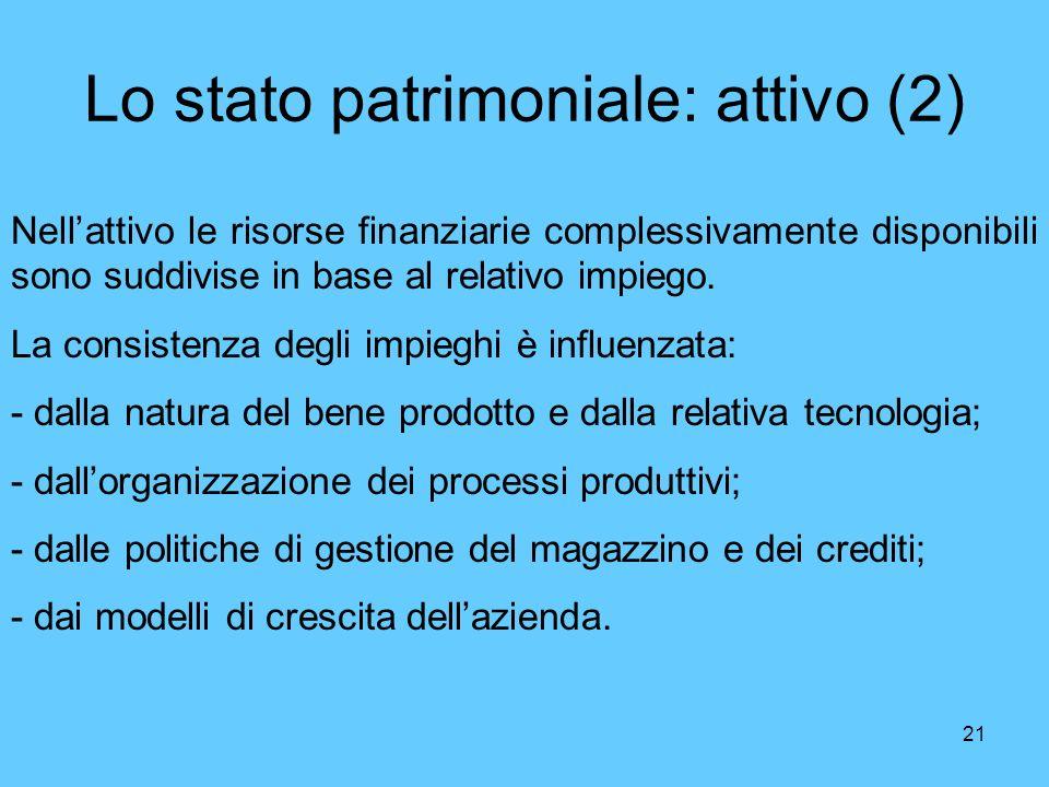 Lo stato patrimoniale: attivo (2)