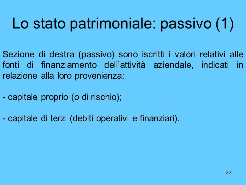 Lo stato patrimoniale: passivo (1)