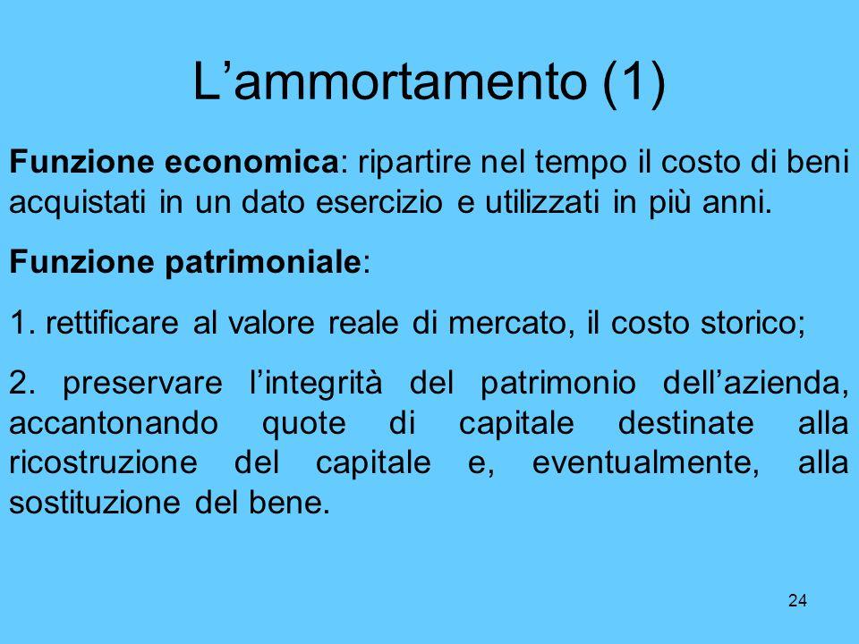 L'ammortamento (1) Funzione economica: ripartire nel tempo il costo di beni acquistati in un dato esercizio e utilizzati in più anni.