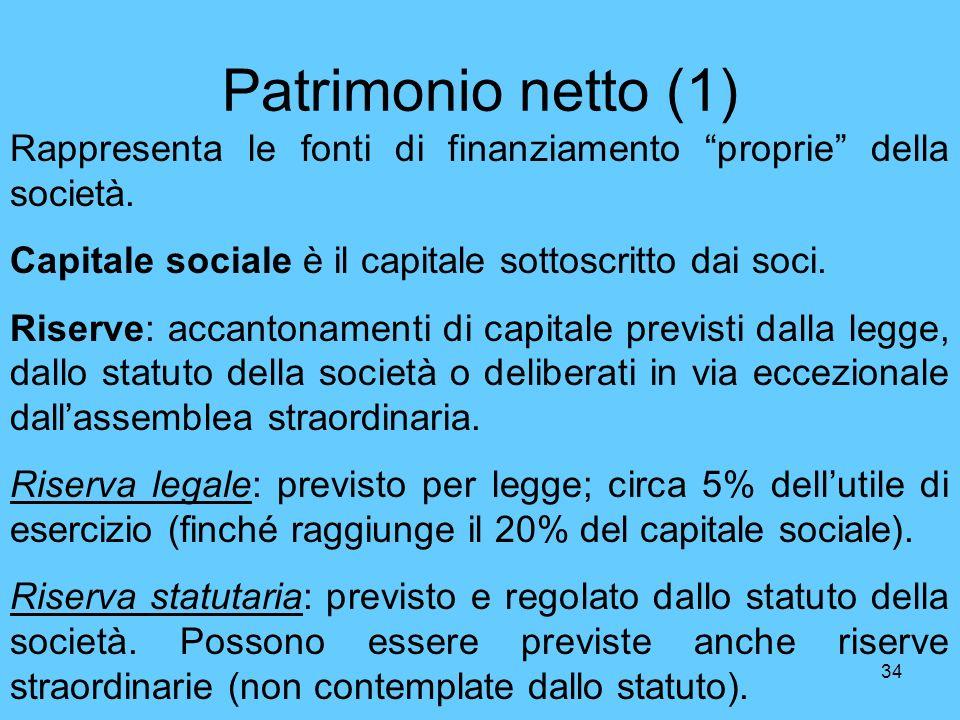 Patrimonio netto (1) Rappresenta le fonti di finanziamento proprie della società. Capitale sociale è il capitale sottoscritto dai soci.