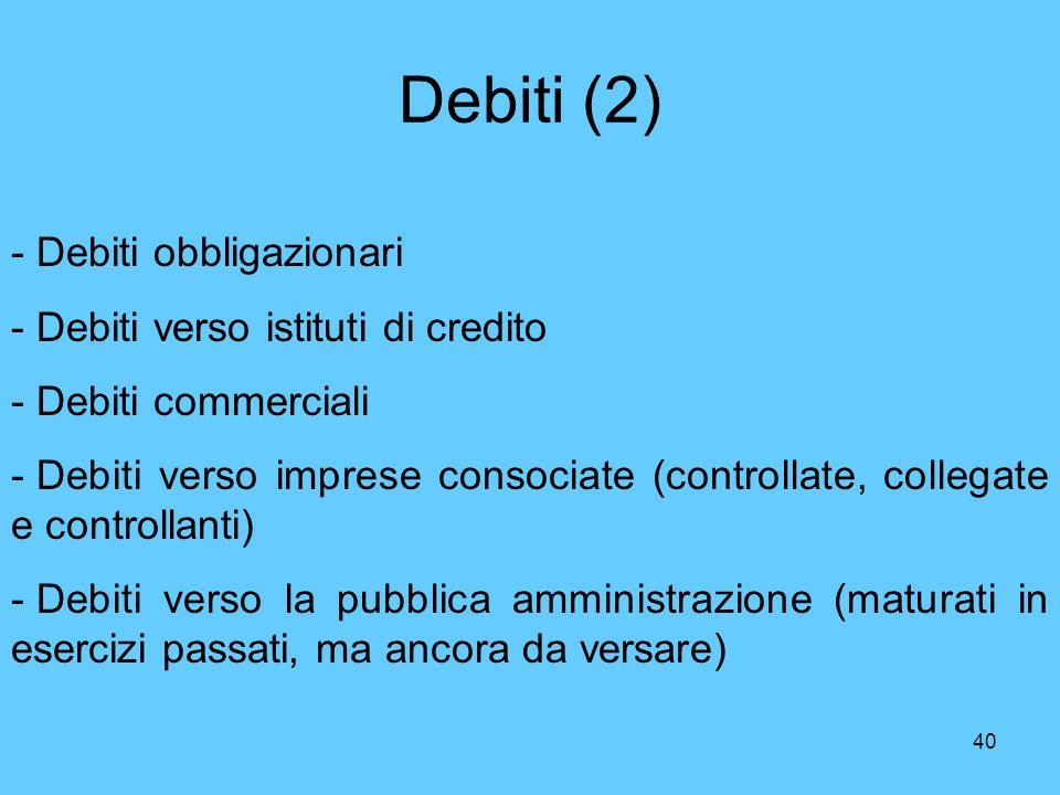 Debiti (2) Debiti obbligazionari Debiti verso istituti di credito
