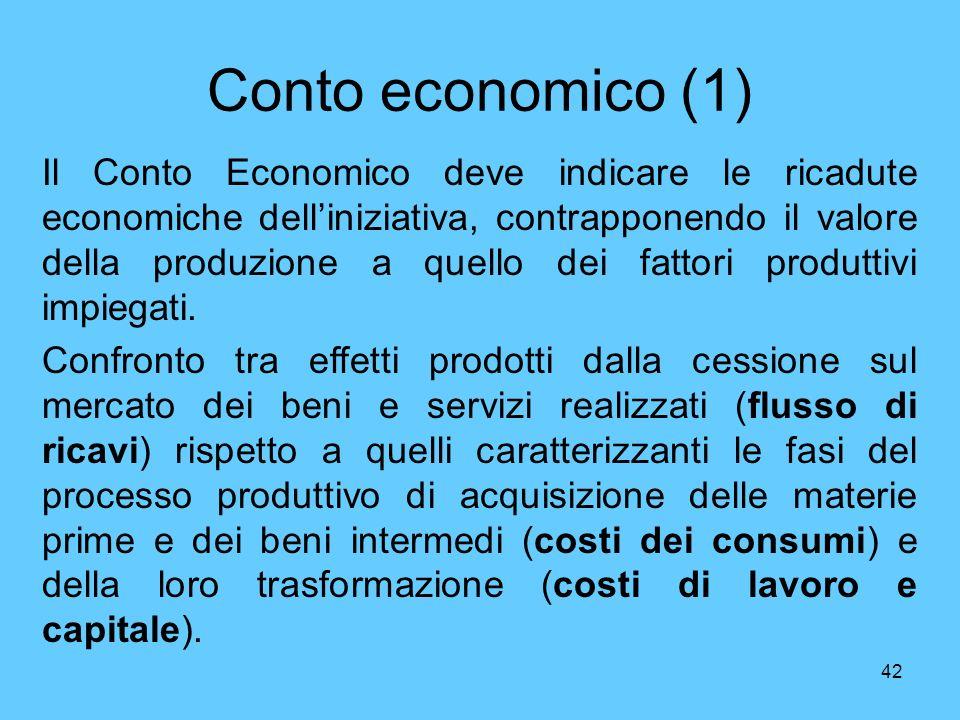 Conto economico (1)