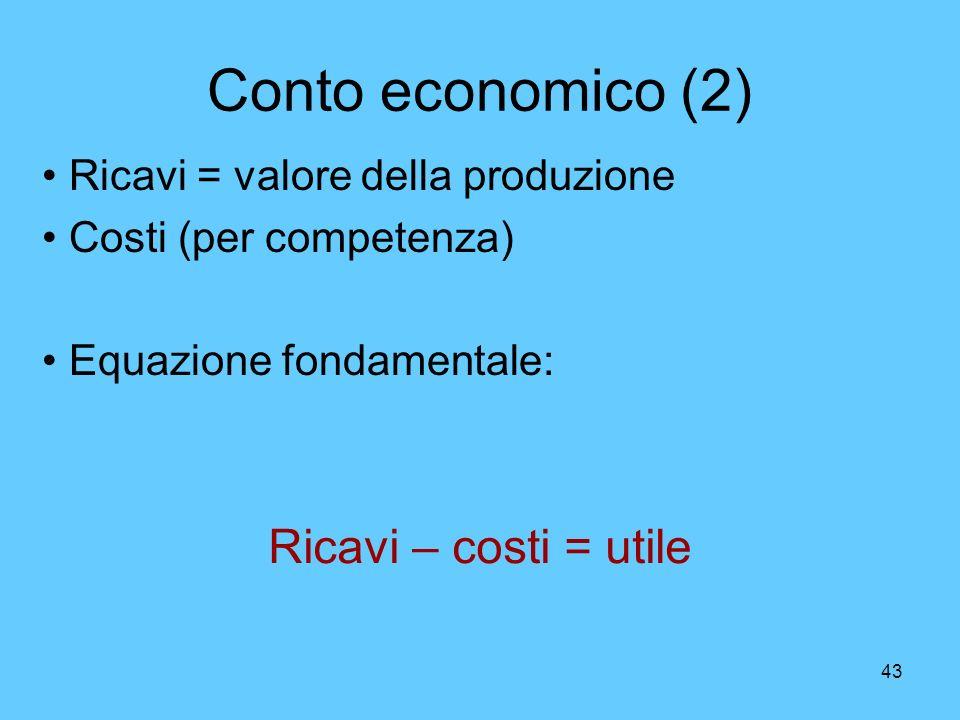 Conto economico (2) Ricavi – costi = utile