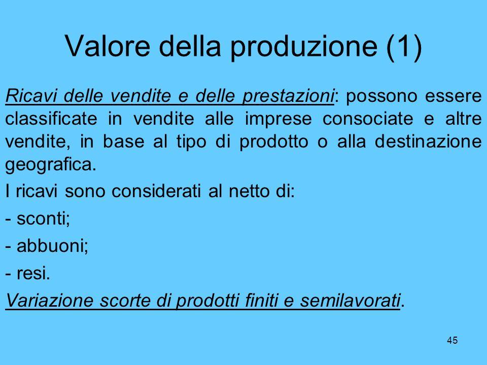 Valore della produzione (1)