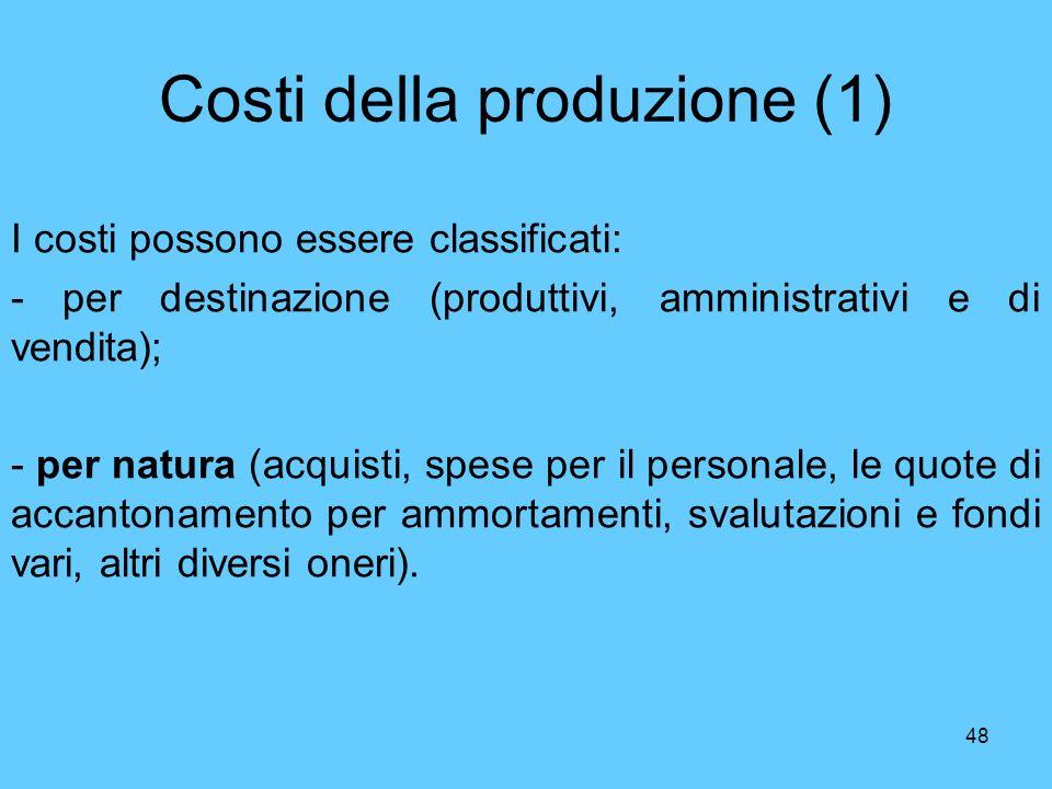 Costi della produzione (1)