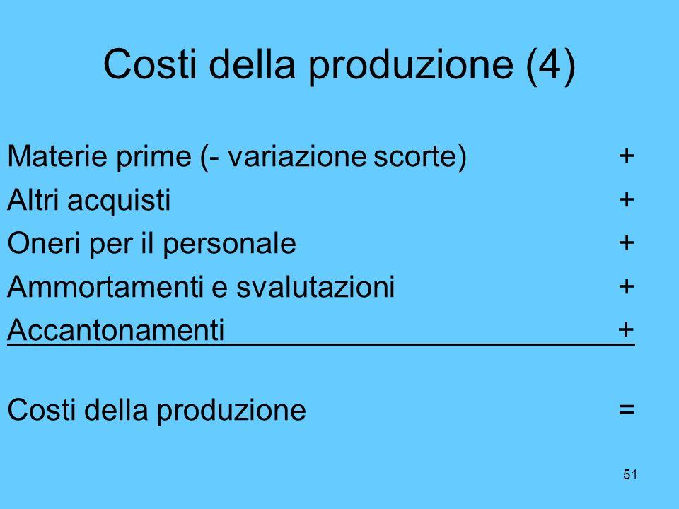 Costi della produzione (4)