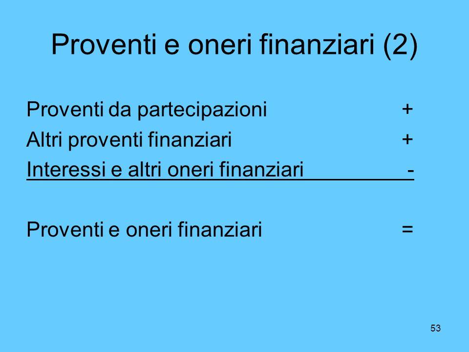 Proventi e oneri finanziari (2)