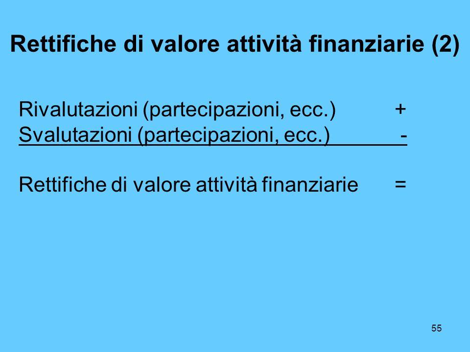 Rettifiche di valore attività finanziarie (2)