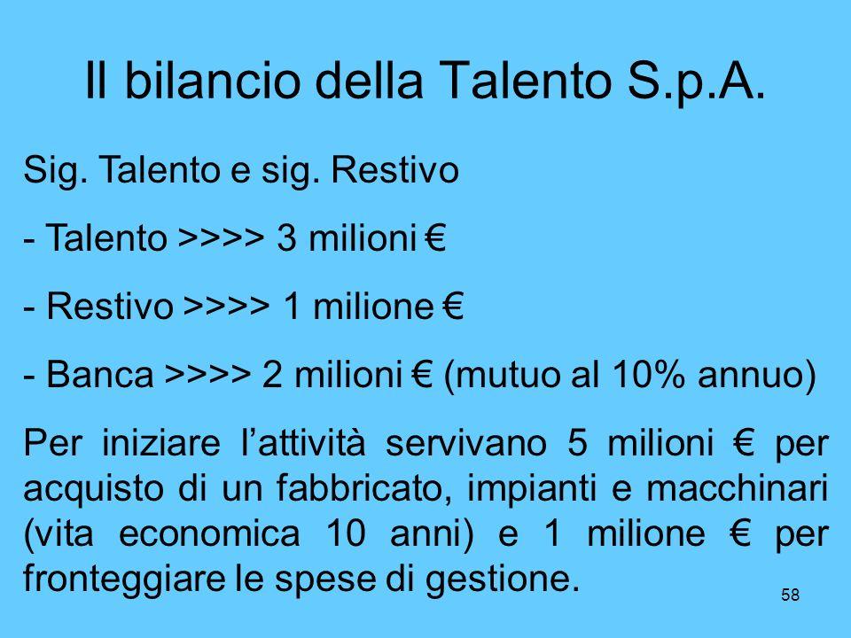 Il bilancio della Talento S.p.A.