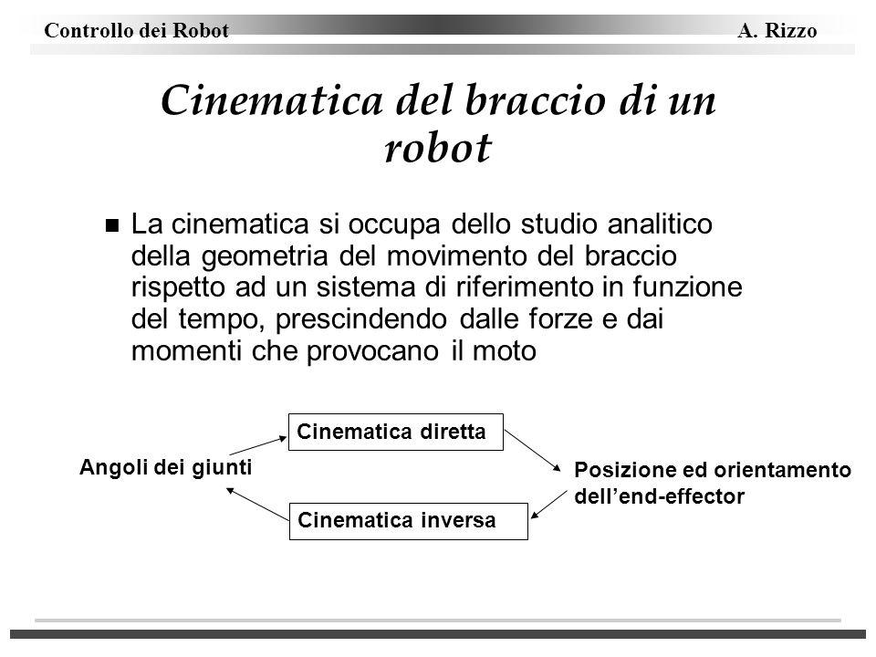 Cinematica del braccio di un robot