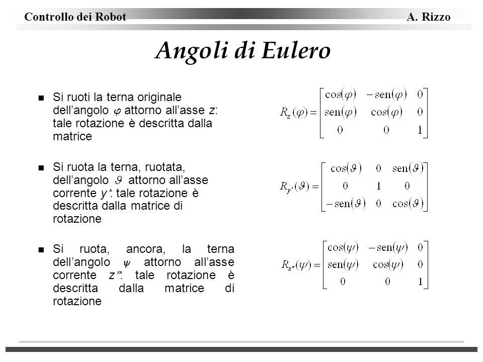 Angoli di Eulero Si ruoti la terna originale dell'angolo  attorno all'asse z: tale rotazione è descritta dalla matrice.