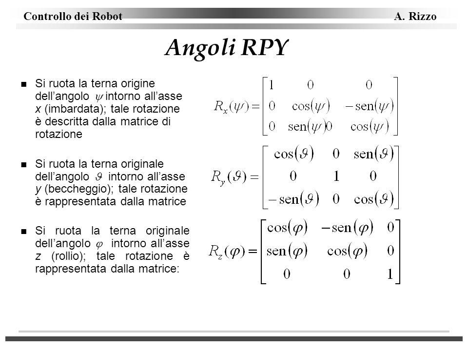 Angoli RPY Si ruota la terna origine dell'angolo  intorno all'asse x (imbardata); tale rotazione è descritta dalla matrice di rotazione.