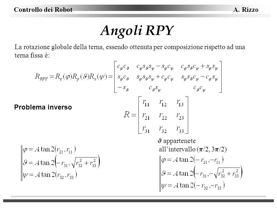 Angoli RPY La rotazione globale della terna, essendo ottenuta per composizione rispetto ad una terna fissa è: