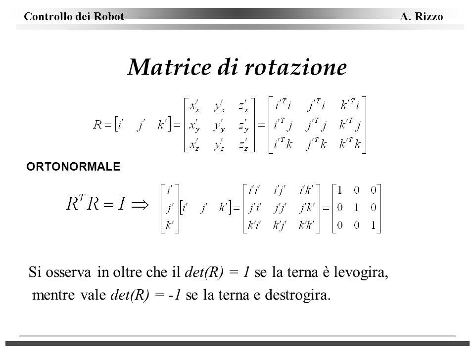 Matrice di rotazione ORTONORMALE.