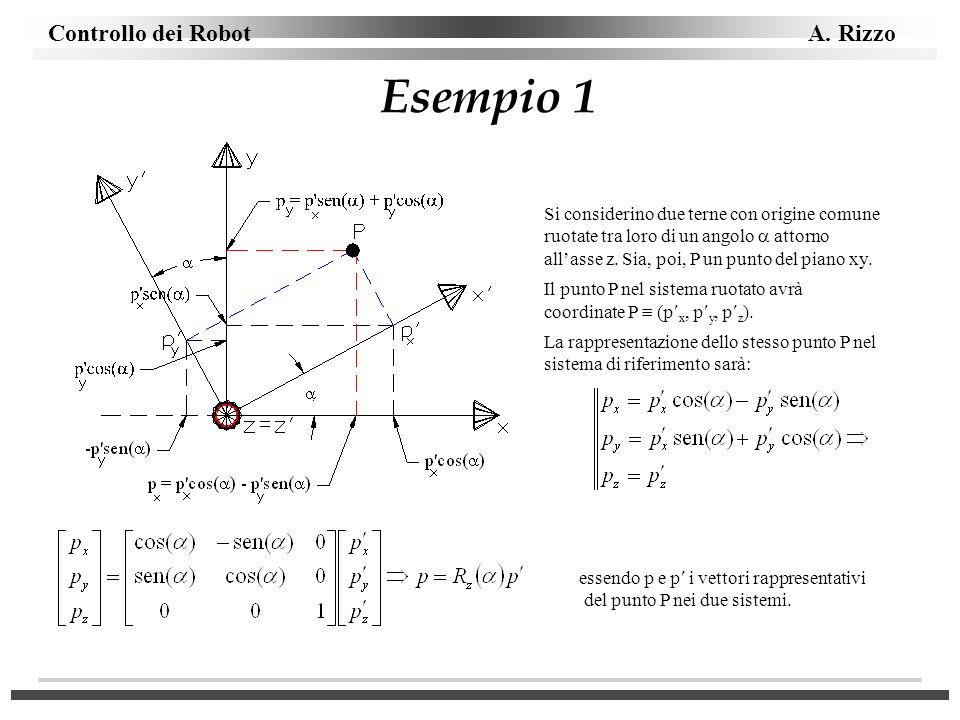 Esempio 1 Si considerino due terne con origine comune ruotate tra loro di un angolo  attorno all'asse z. Sia, poi, P un punto del piano xy.