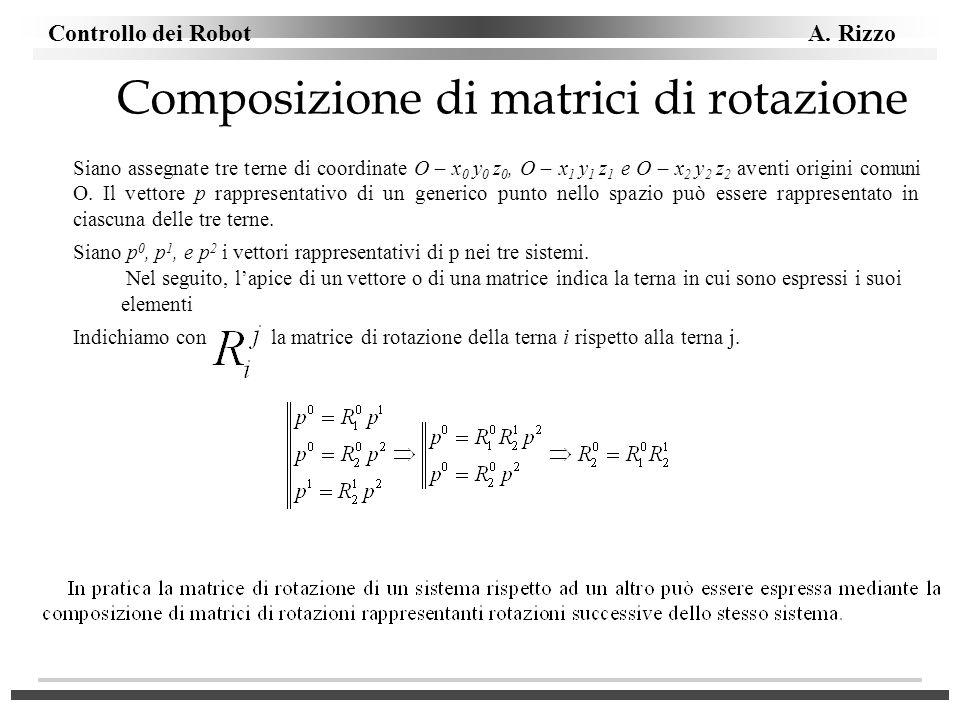Composizione di matrici di rotazione
