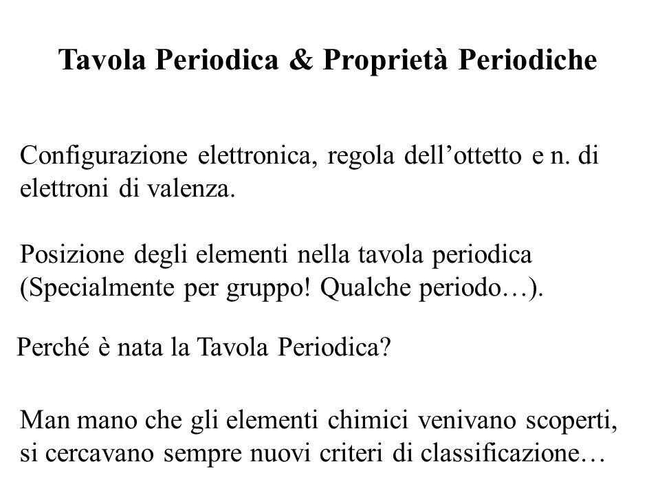 Tavola Periodica & Proprietà Periodiche