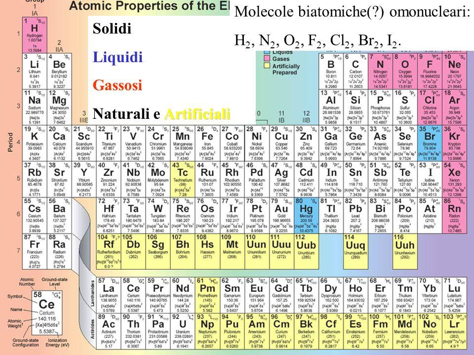 Molecole biatomiche( ) omonucleari: