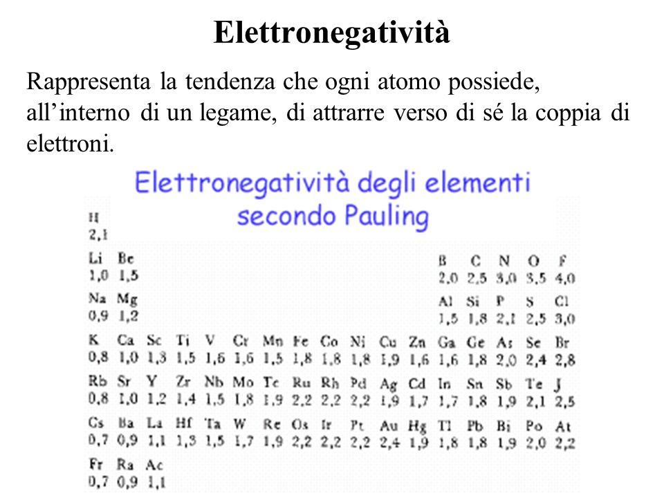ElettronegativitàRappresenta la tendenza che ogni atomo possiede, all'interno di un legame, di attrarre verso di sé la coppia di elettroni.