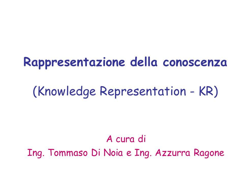 Rappresentazione della conoscenza (Knowledge Representation - KR)