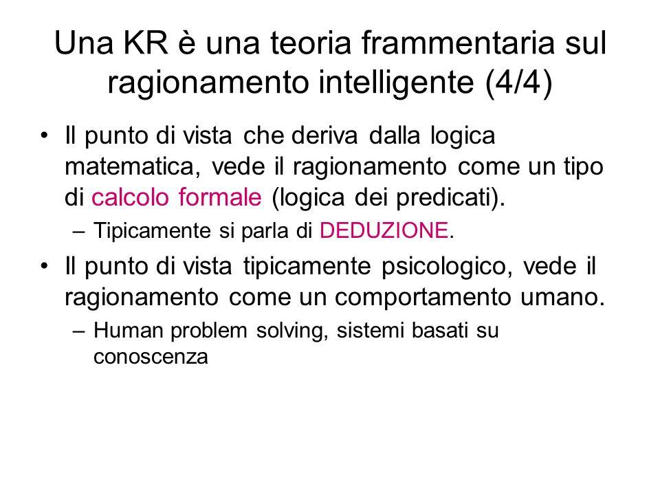 Una KR è una teoria frammentaria sul ragionamento intelligente (4/4)