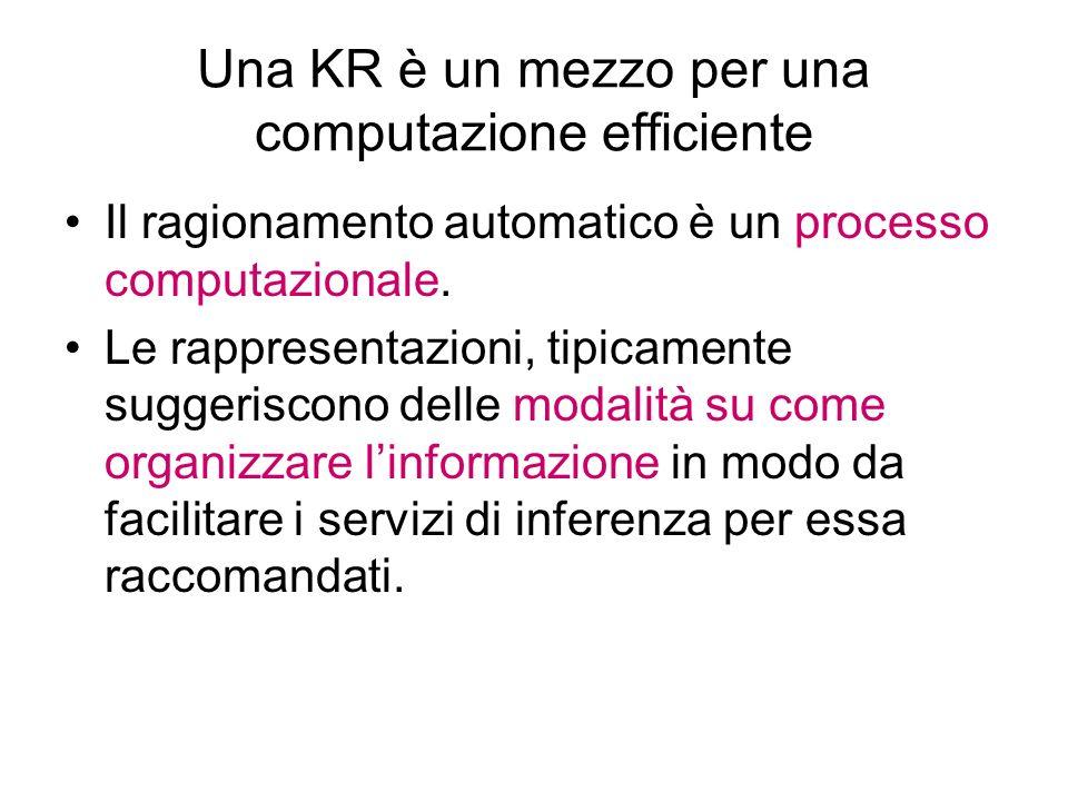 Una KR è un mezzo per una computazione efficiente