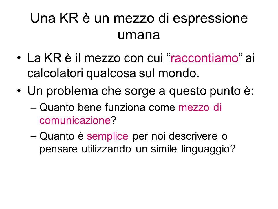 Una KR è un mezzo di espressione umana