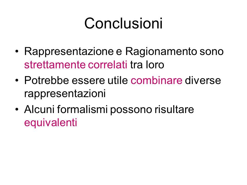 Conclusioni Rappresentazione e Ragionamento sono strettamente correlati tra loro. Potrebbe essere utile combinare diverse rappresentazioni.