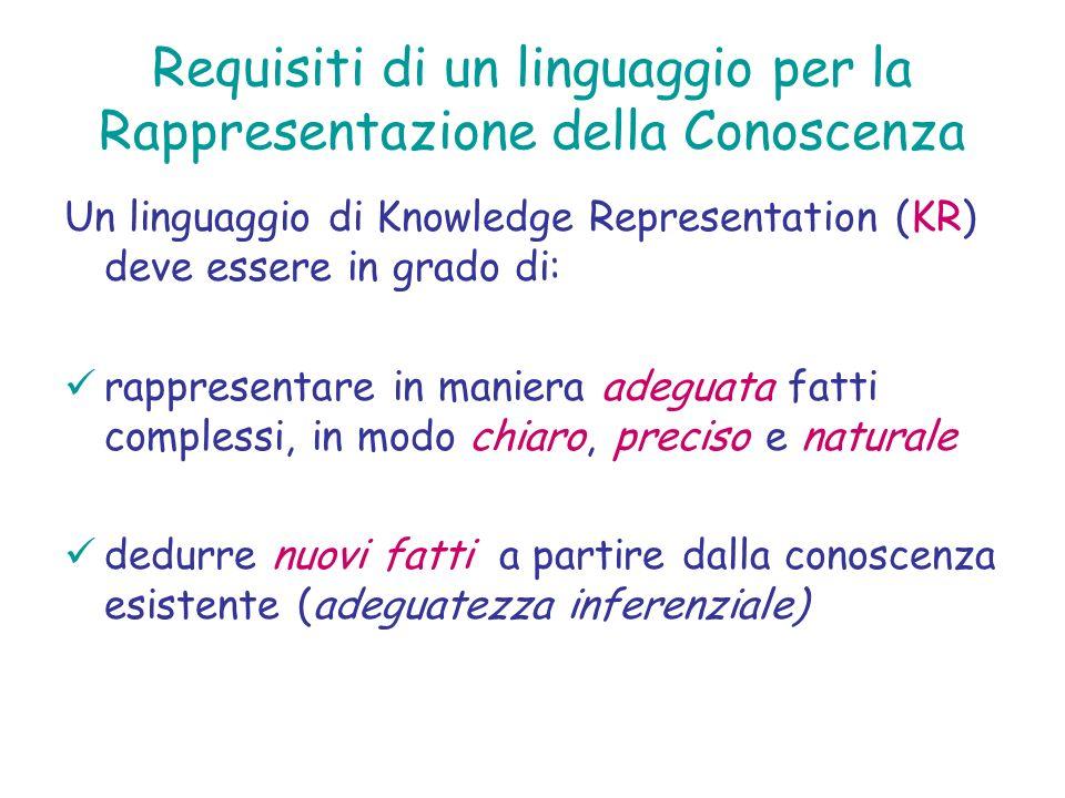 Requisiti di un linguaggio per la Rappresentazione della Conoscenza