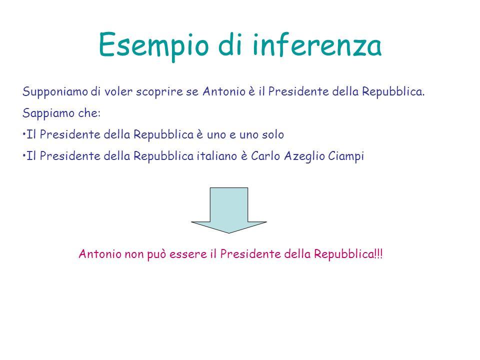 Antonio non può essere il Presidente della Repubblica!!!