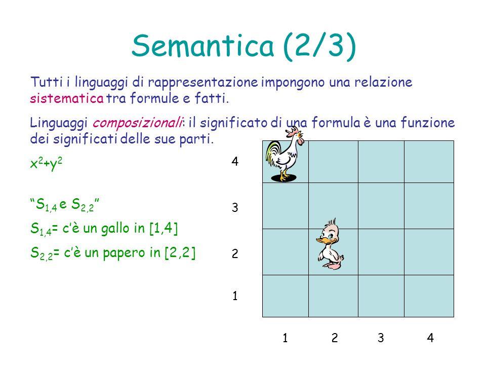 Semantica (2/3) Tutti i linguaggi di rappresentazione impongono una relazione sistematica tra formule e fatti.