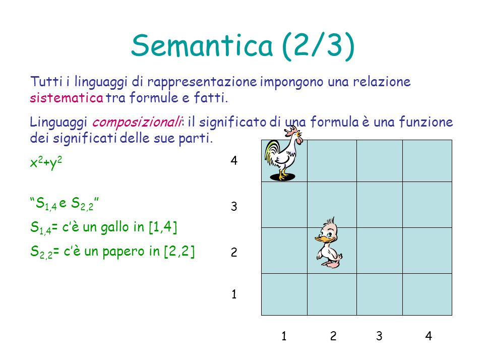 Semantica (2/3)Tutti i linguaggi di rappresentazione impongono una relazione sistematica tra formule e fatti.