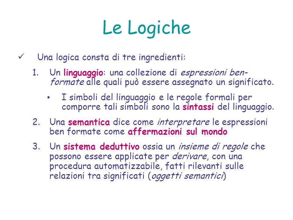 Le Logiche Una logica consta di tre ingredienti: