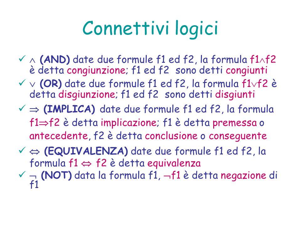 Connettivi logici  (AND) date due formule f1 ed f2, la formula f1f2 è detta congiunzione; f1 ed f2 sono detti congiunti.