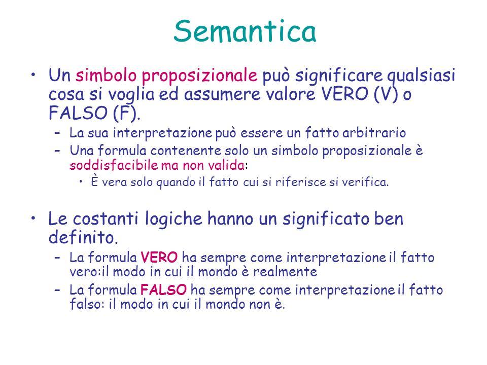 Semantica Un simbolo proposizionale può significare qualsiasi cosa si voglia ed assumere valore VERO (V) o FALSO (F).