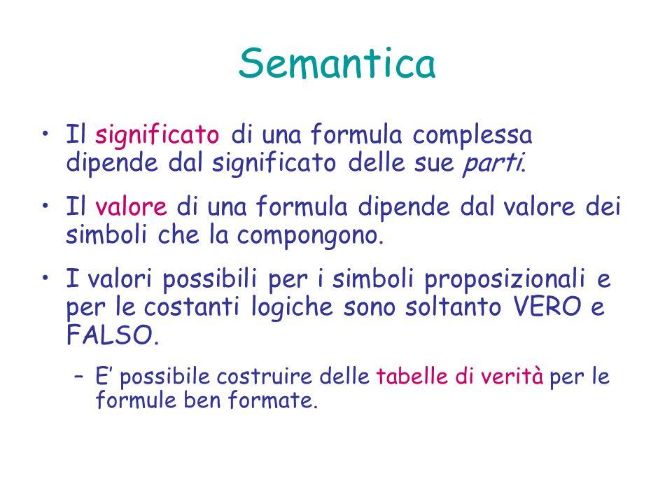 SemanticaIl significato di una formula complessa dipende dal significato delle sue parti.