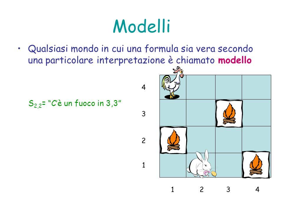 Modelli Qualsiasi mondo in cui una formula sia vera secondo una particolare interpretazione è chiamato modello.