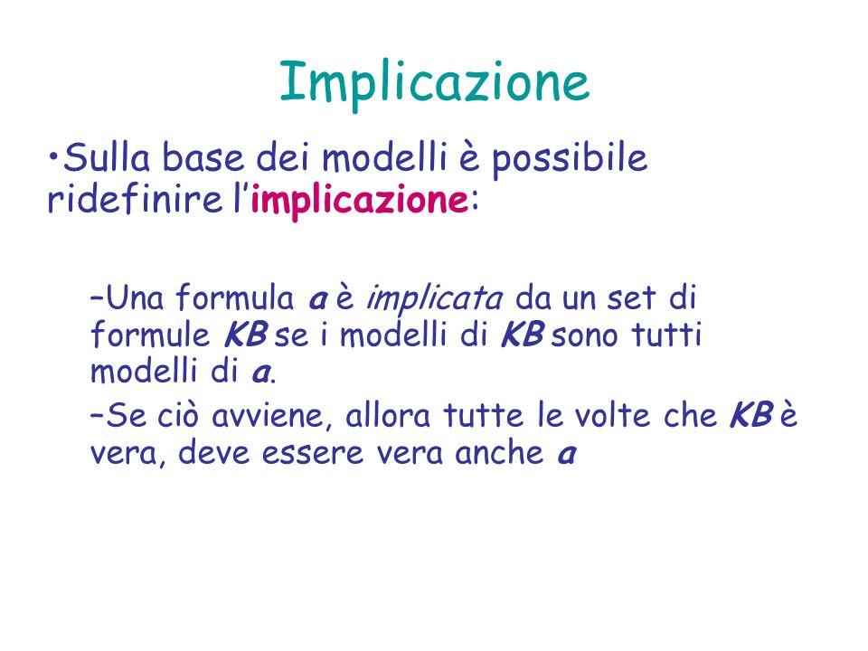 Implicazione Sulla base dei modelli è possibile ridefinire l'implicazione: