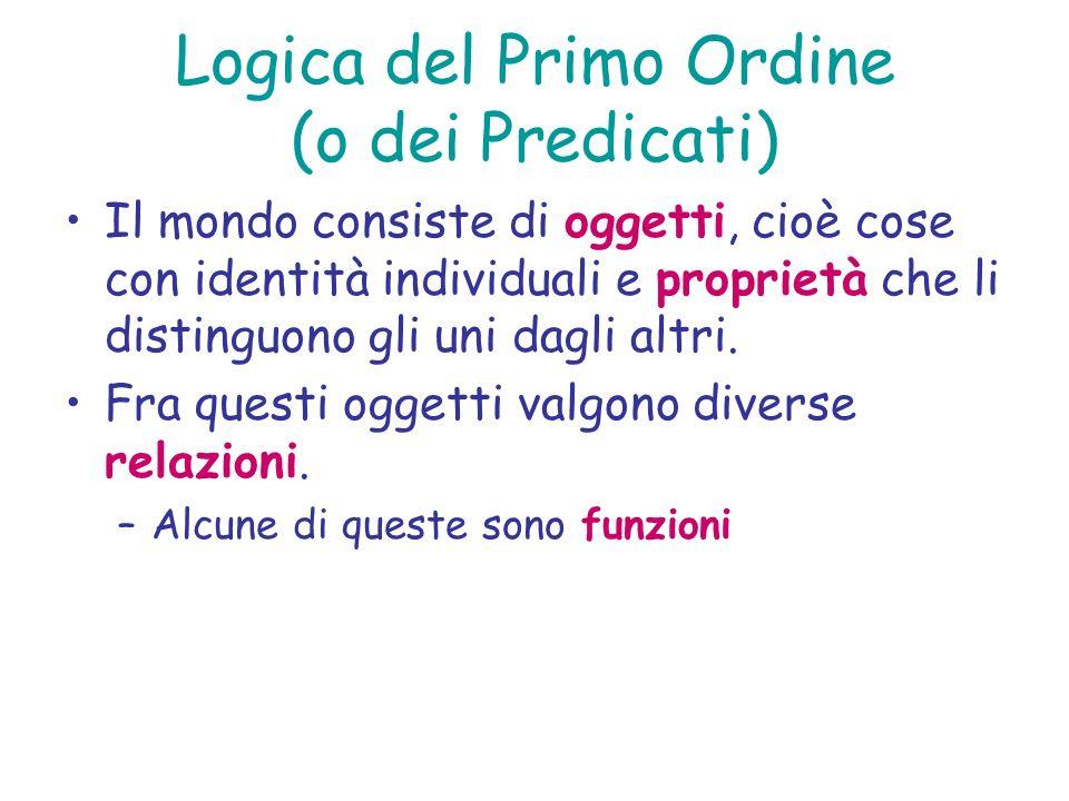 Logica del Primo Ordine (o dei Predicati)