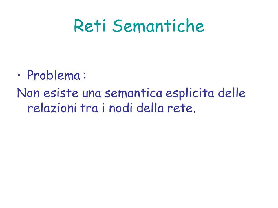 Reti Semantiche Problema :
