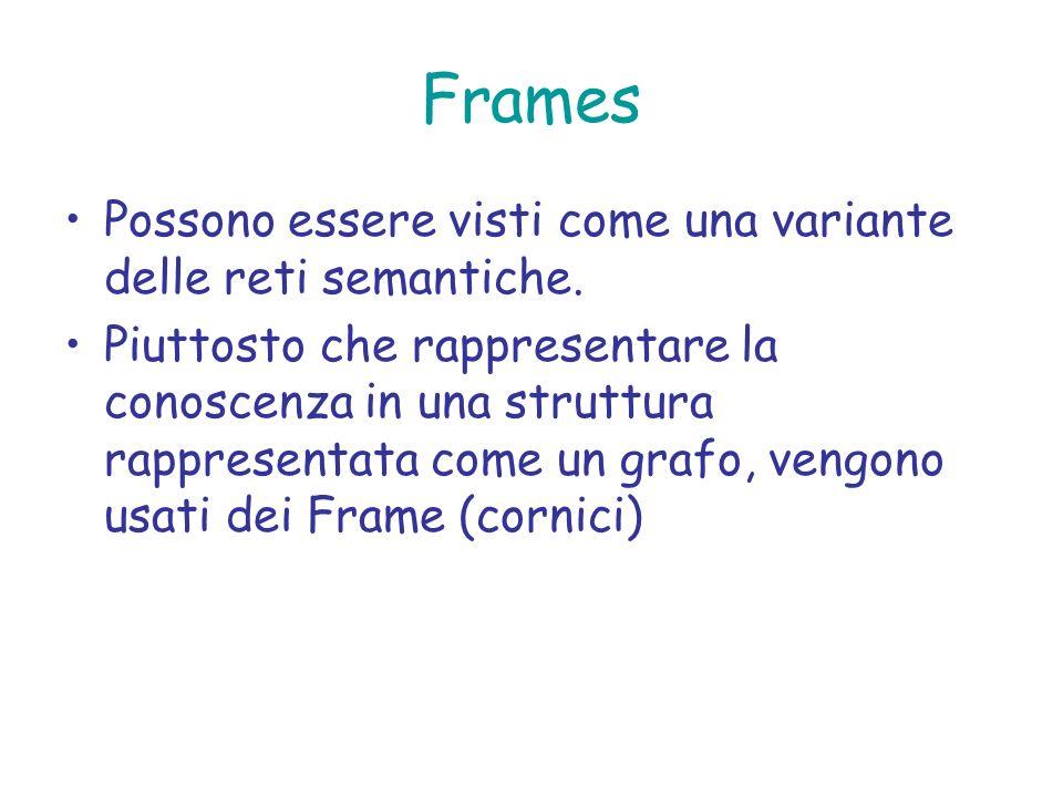 Frames Possono essere visti come una variante delle reti semantiche.
