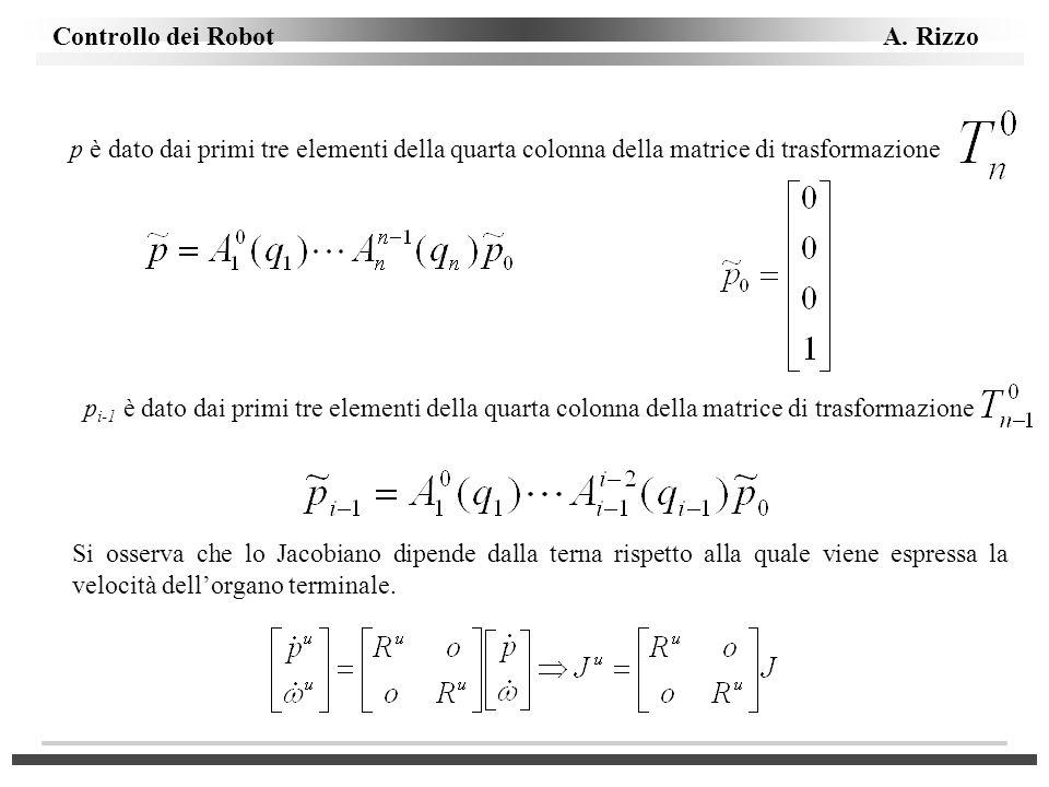 p è dato dai primi tre elementi della quarta colonna della matrice di trasformazione