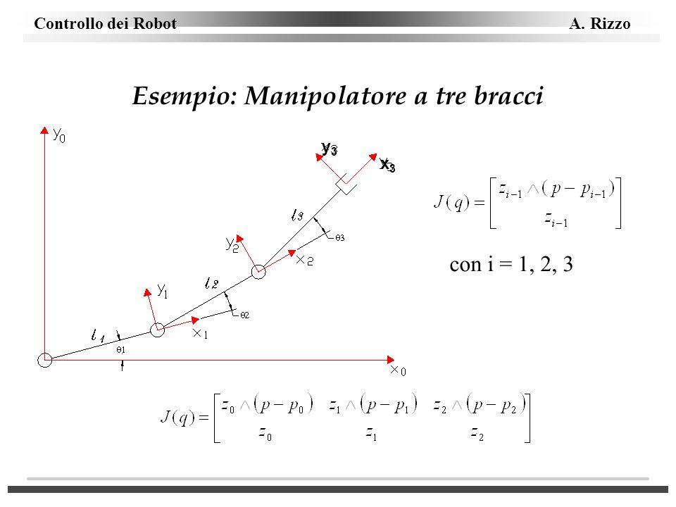 Esempio: Manipolatore a tre bracci