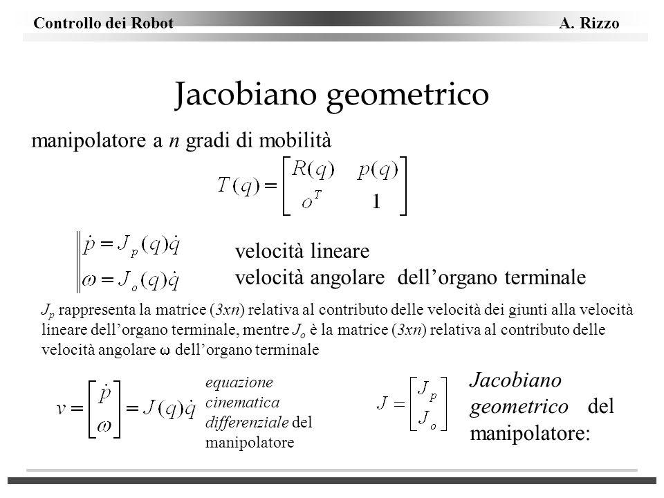 Jacobiano geometrico manipolatore a n gradi di mobilità